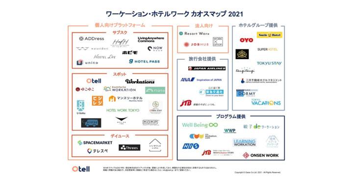 ワーケーション・ホテルワーク カオスマップ2021版
